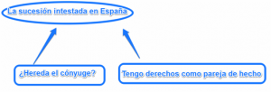 Sucesión intestada en España